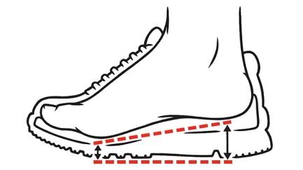 shoe_drop